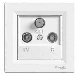 Zásuvka TV-R-SAT, koncová, bílá EPH3500121 ASFORA Schneider Electric